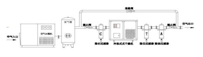 汉钟螺杆空压机工作原理